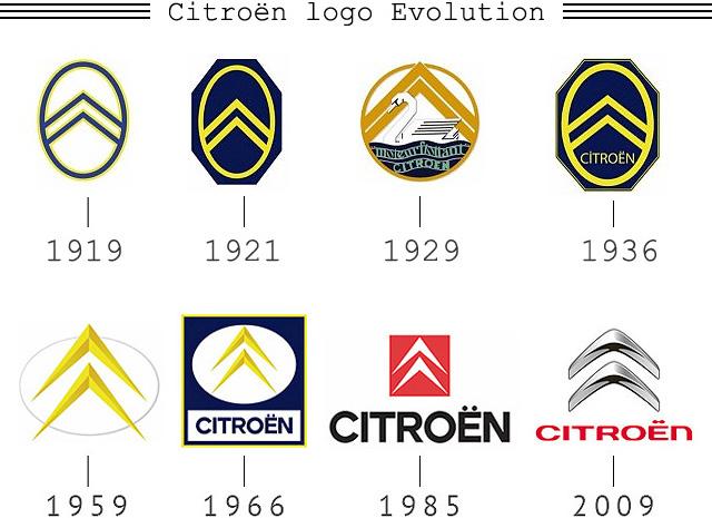 Citroen-logo-evolution.jpg